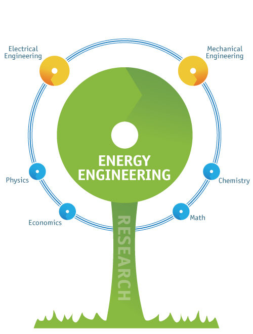 Energy-Graphic-Large