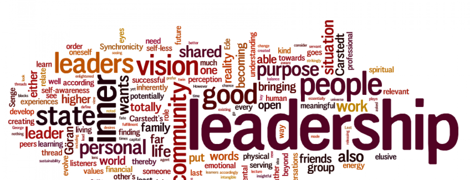 leadership-tag-cloud